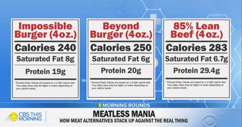 カロリー・飽和脂肪酸・タンパク質